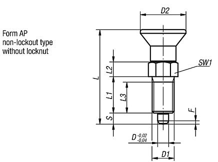 Indexing plungers with thread lock, Form AP