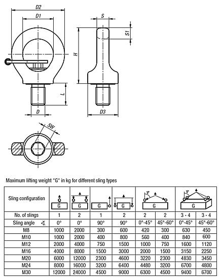 Ring bolts rotatablehigh-strength grade 10