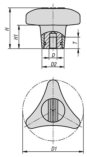 Triangular torque grips